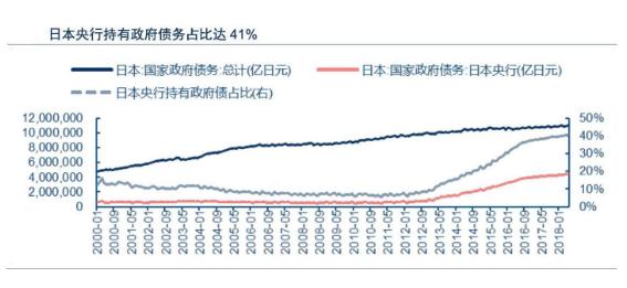 2019年日本经济总量是多少_日本多少年换一次首相