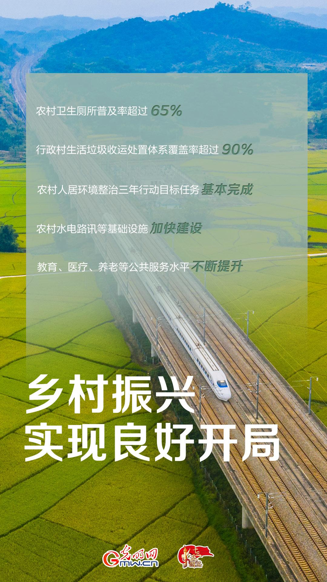 """【""""十三五""""图鉴·农业农村篇】农业农村发展取得历史性成就"""