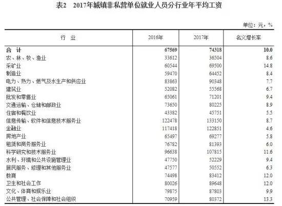 杭州西湖_杭州人均工资水平