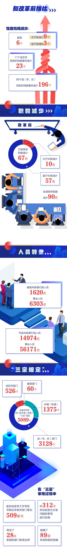 浙江省推进机构改善纪实:击水中流处 改善合法时